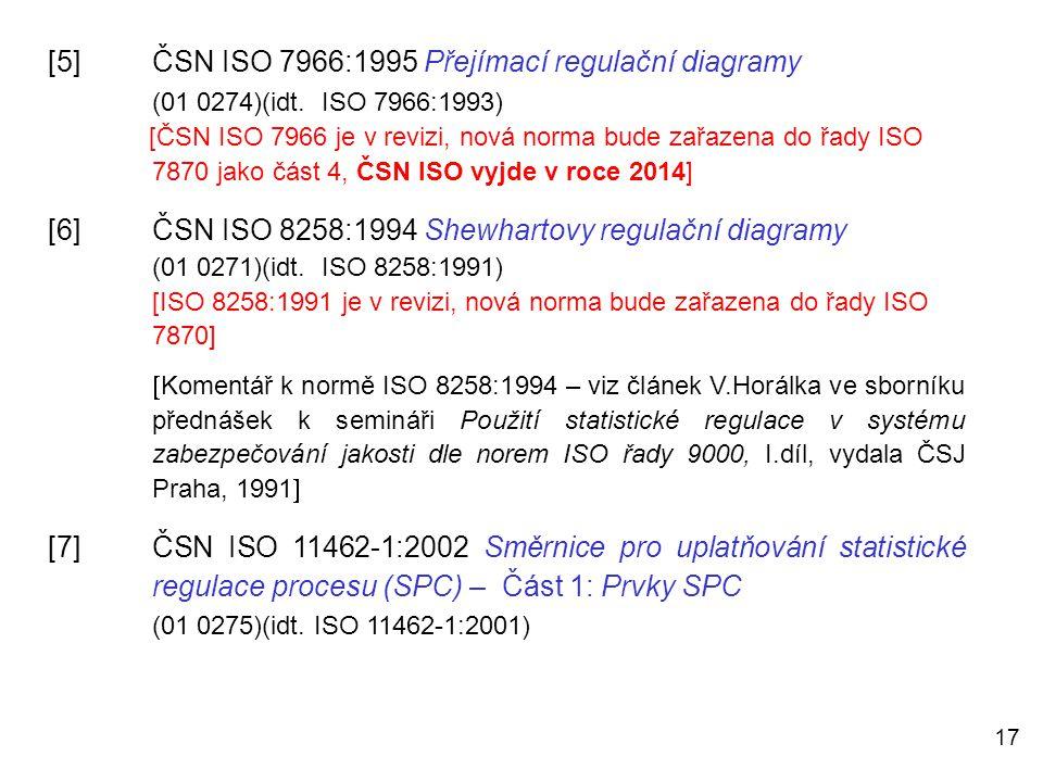 [5] ČSN ISO 7966:1995 Přejímací regulační diagramy